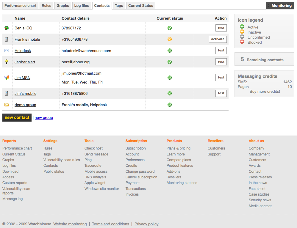 CA App Synthetic Monitor website monitoring service - Product features